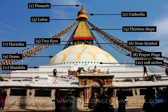 Parts of Boudhanath stupa named